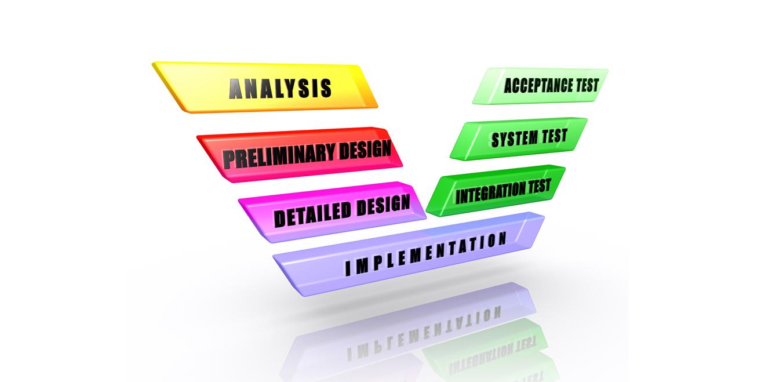 V model Projektmanagement Phasen