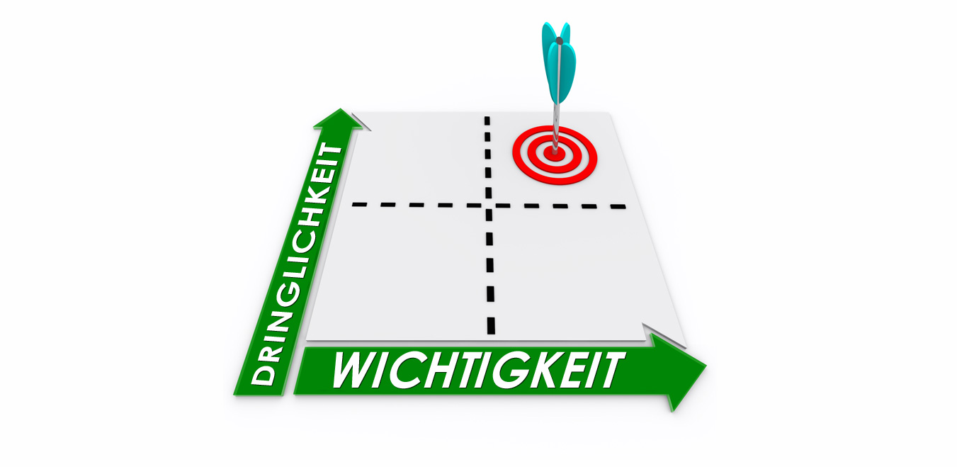 wichtigkeit lessons learned